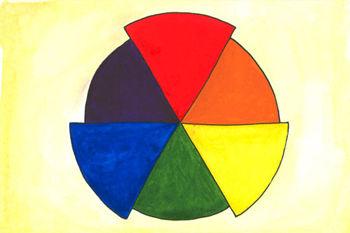 Welche Farben Ergeben Orange.Farben Mischen Labbé