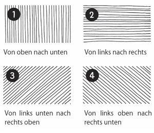Die 4 Schraffur-Richtungen