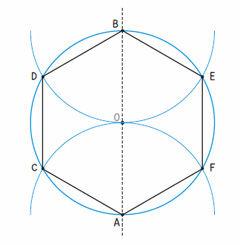 Hexagon Konstruktion mit Zirkel und Lineal