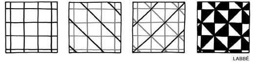 Doodle Kritzel Muster - Anleitung