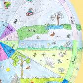 Jahreskreis mit 12 Monatsvorlagen Frühling